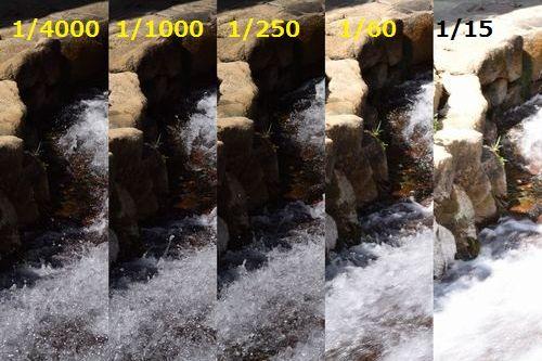 川の流れ比較
