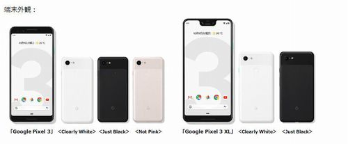 Google pixl3外観