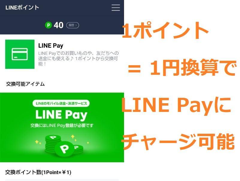 LINEポイントのLINE payチャージ画面