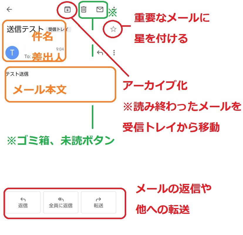 Gmailのメール閲覧画面