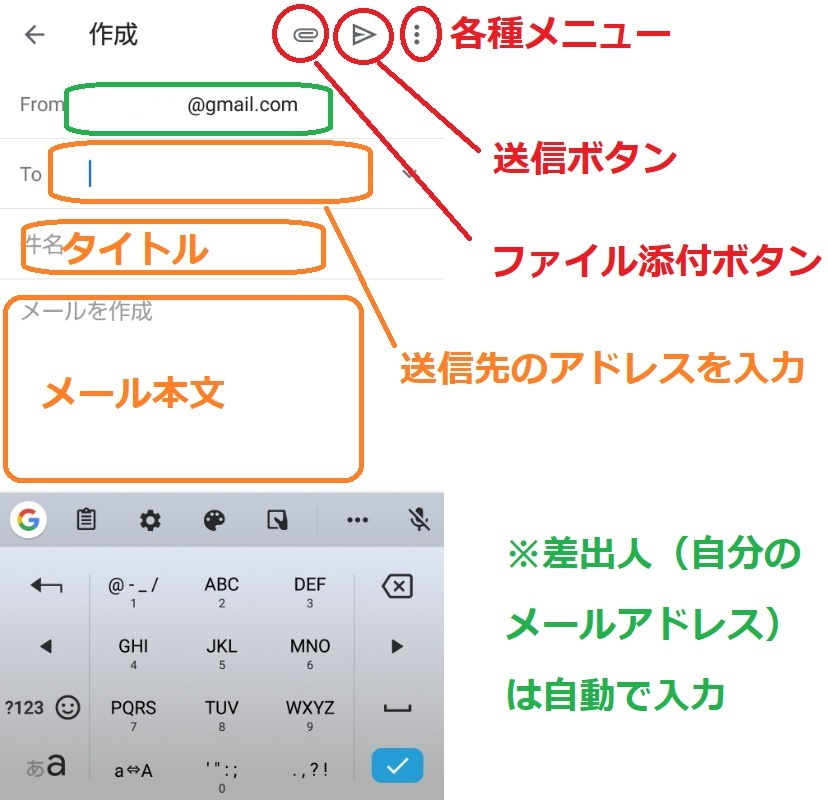 Gmailのメール作成画面