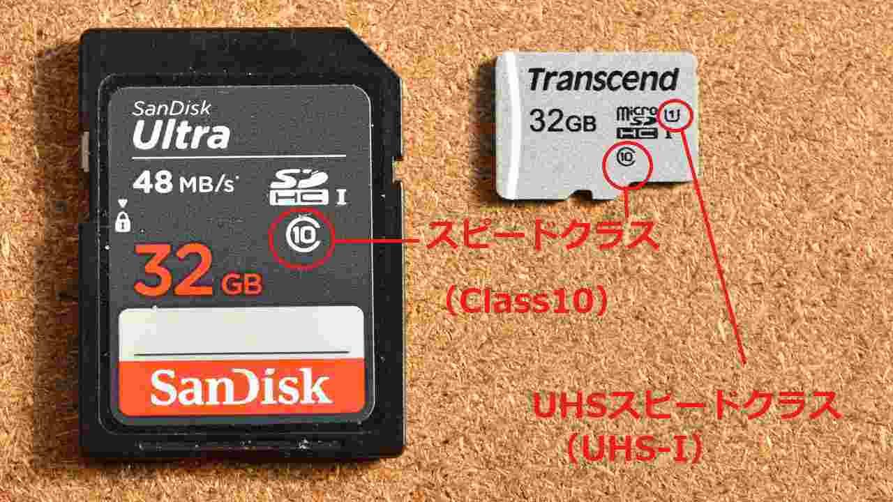 SDカードの転送速度表記