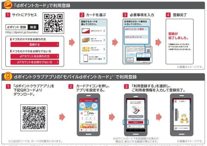 dポイントカードの利用登録手順