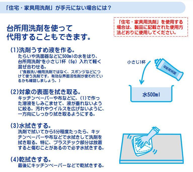 家庭用洗剤での代用方法