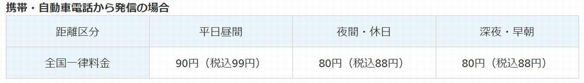 ナビダイヤルの通話料金表